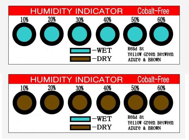 湿度指示卡